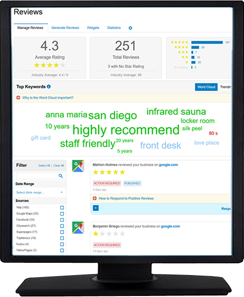 Online Review Monitoring - Equity Web Solutions